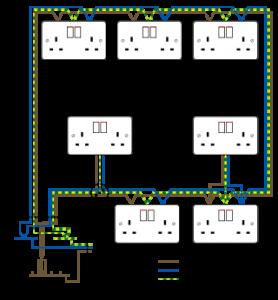 Ring Circuit